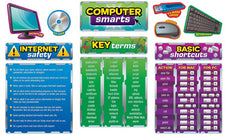 Computer Smarts Bulletin Board Display Set