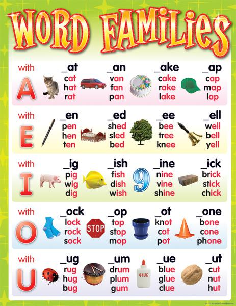 teacher created resources word families chart tcr7715 supplyme