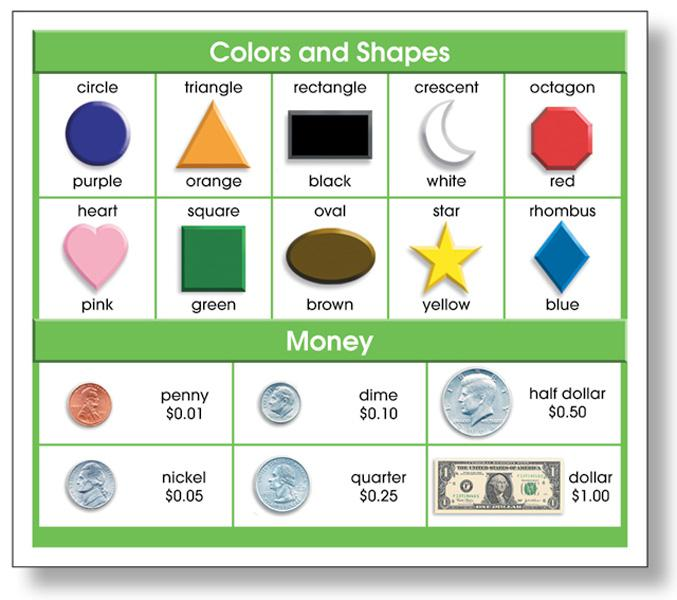 Adhesive Colors, Shapes, Money Desk Prompts