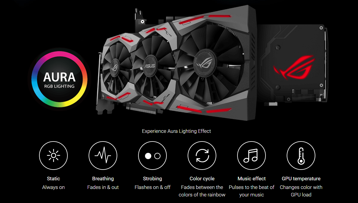 Lease the Asus NVIDIA GeForce GTX 1070 8GB ROG STRIX GAMING OC - Aura RGB Lighting