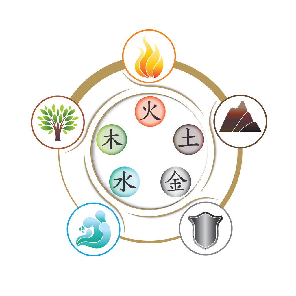 Introduction to the Five Elements