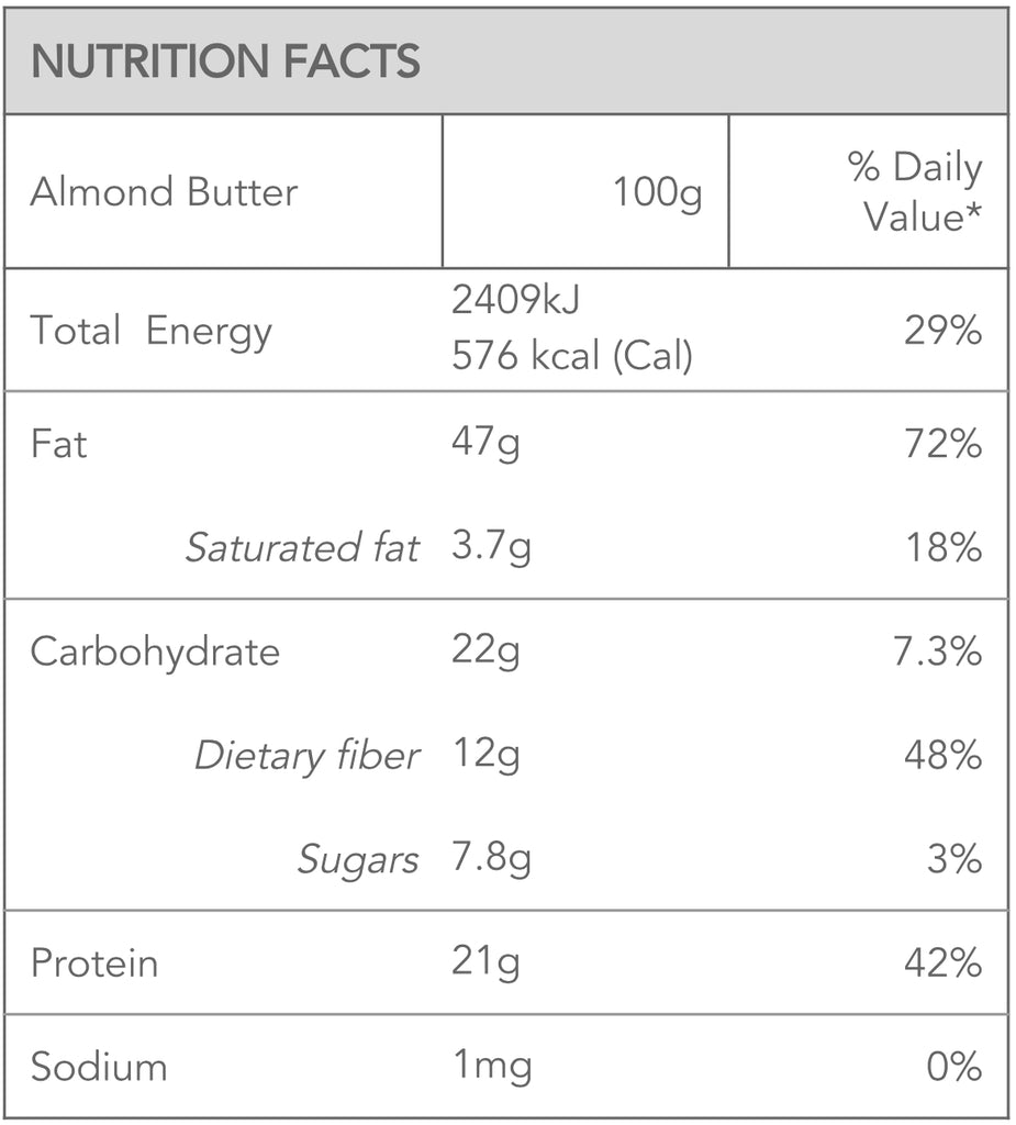 Almond Butter Nutritional Facts