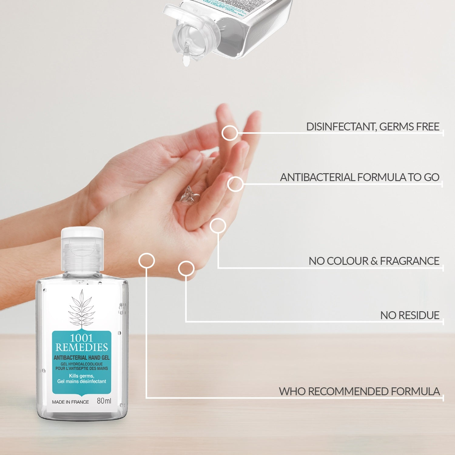Hand Sanitiser - Based on WHO Recommended Formula, Rinse Free - 1001 Remedies