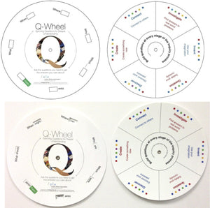 Q-Wheel-Laminated-OLA Press-The Library Marketplace