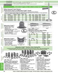 Page 122 of the 2021 Goodson Catalog featuring Milwaukee-Eight Parts