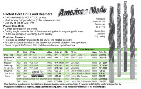 Core Drills & Reamers Chart from 2021 Catalog