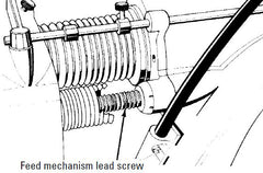 Lead Screw Drive