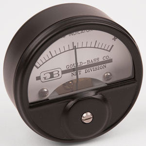 MFI-10010 : Magnetic Field Indicator