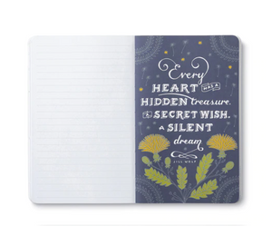 EXPECT THE MOST WONDERFUL THINGS WRITE NOW JOURNAL