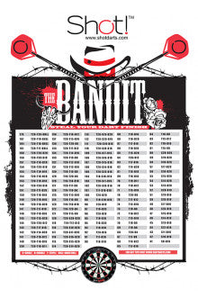 Shot! Bandit Finish Poster
