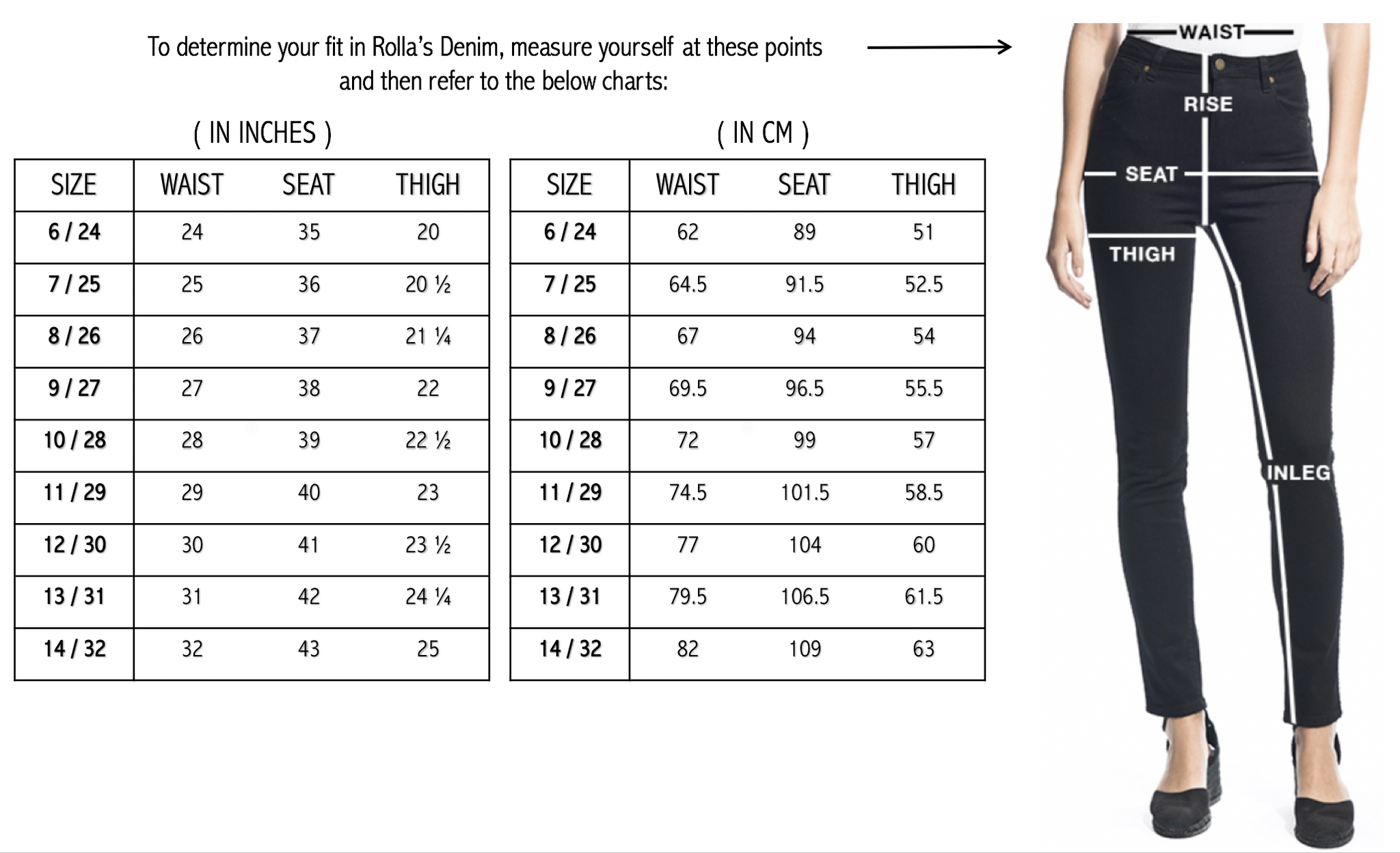 Rollas Sizing Chart