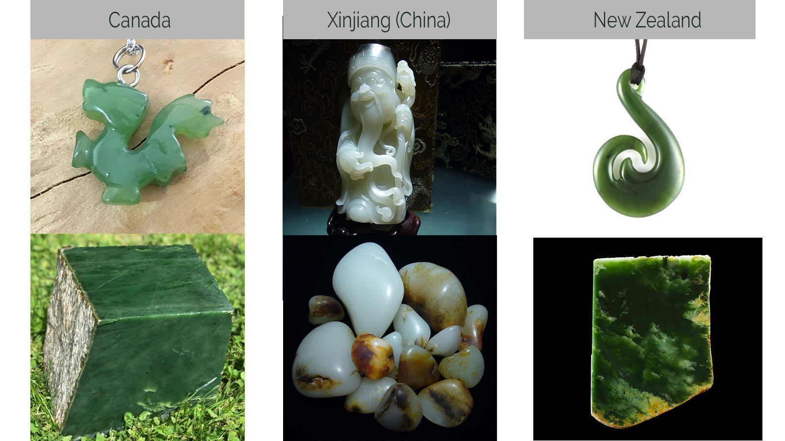 Nephrite comparison by origin: Canada, China, New Zealand