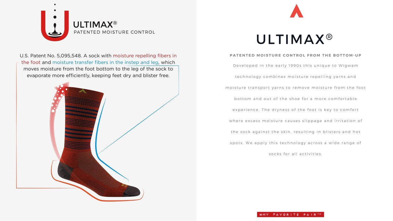Ultimax®