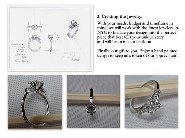 Creating Your Jewelry