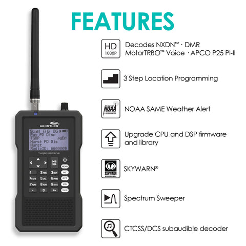 TRX-1 - Digital Handheld Scanner Radio