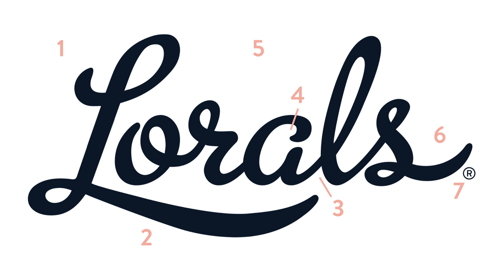Big News: Lorals Are Officially Trademarked!