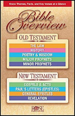 PAMPHLET : BIBLE OVERVIEW