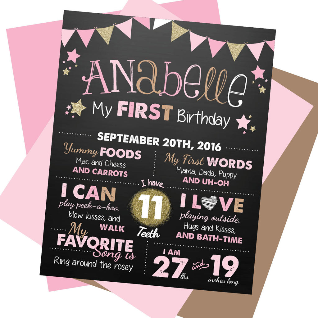 Twinkle Twinkle Little Star First Birthday Milestone Sign - AbbyReese Design