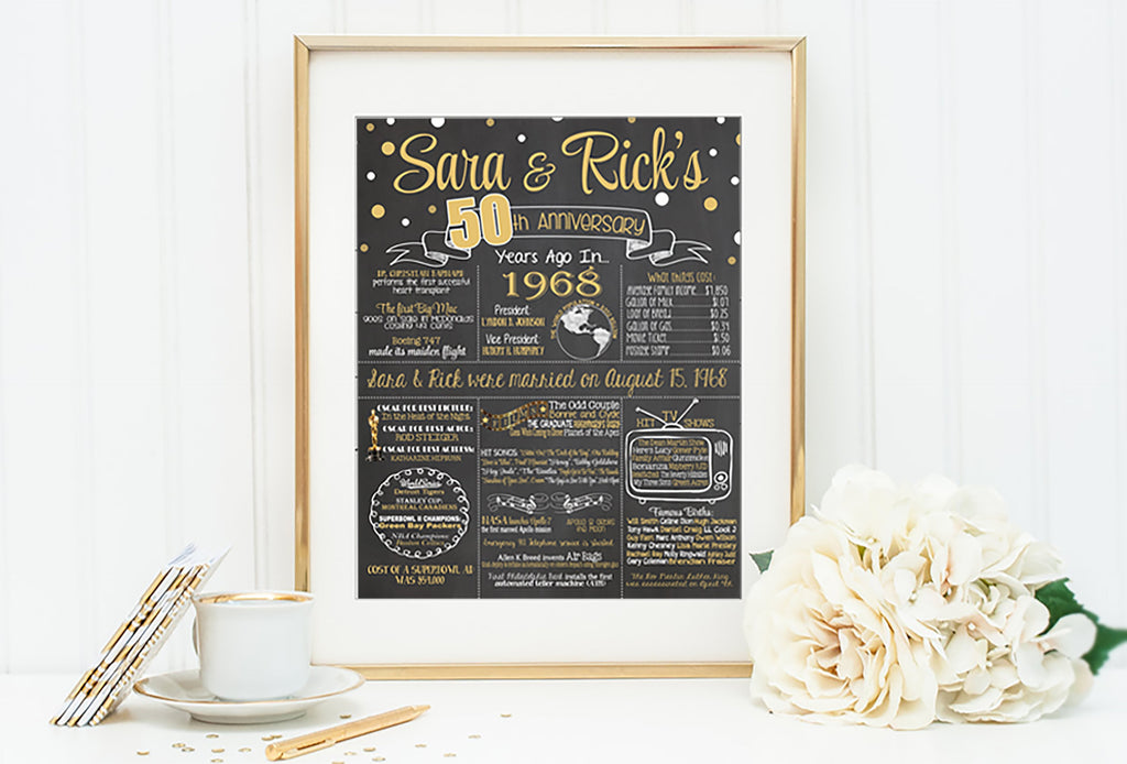 New Design - Anniversary Sign, 65th WEDDING ANNIVERSARY Photo Chalkboard,1954 Anniversary Board ANNIV65CHALK0520