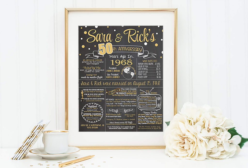 2020 New Design - Anniversary Sign, 45th Wedding Anniversary Chalkboard, Back in 1975 Board ANN45YR0520