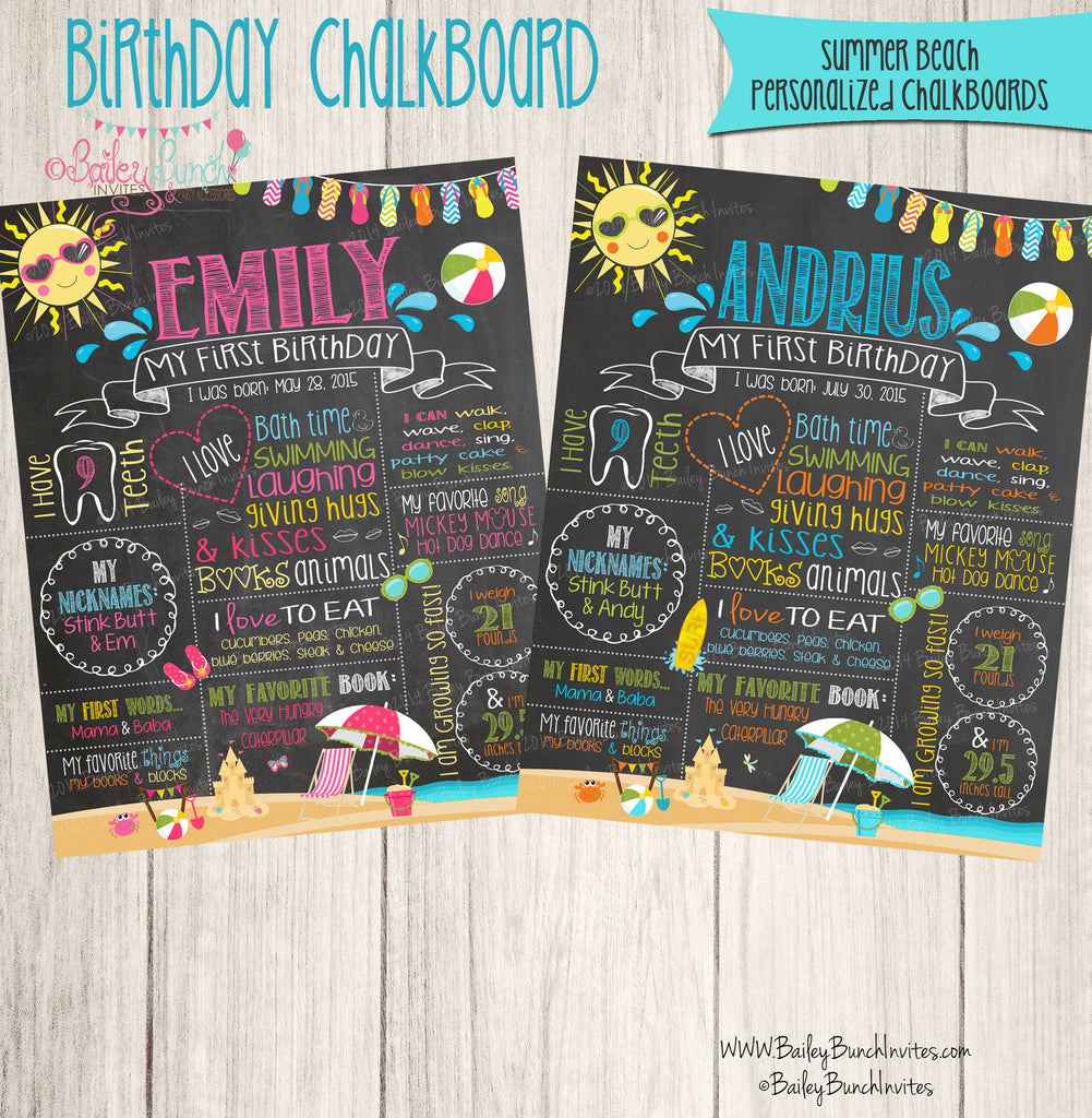 Beach Birthday Chalkboard Poster, BEACHCHALK0520