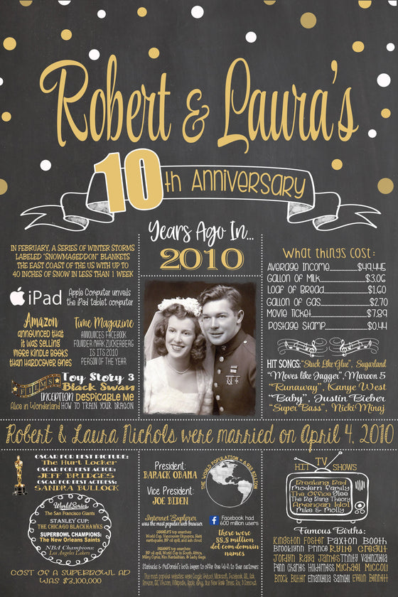 Anniversary Sign, 10th WEDDING ANNIVERSARY PHOTO Chalkboard,2010 Anniversary Board ANNIV10CHALK0520