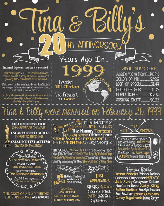 2019 New Design - Anniversary Sign, 20th Wedding Anniversary Chalkboard, Back in 1999 Board ANN20YR0520
