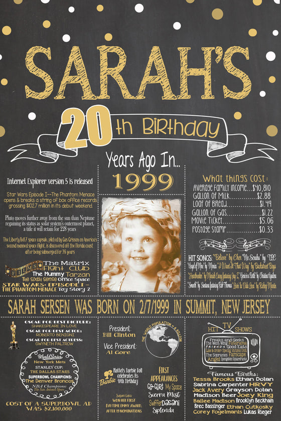 2019 New Design - Birthday Sign, 20th Birthday Photo Chalkboard, Back in 1999 Board 20PIC19990520