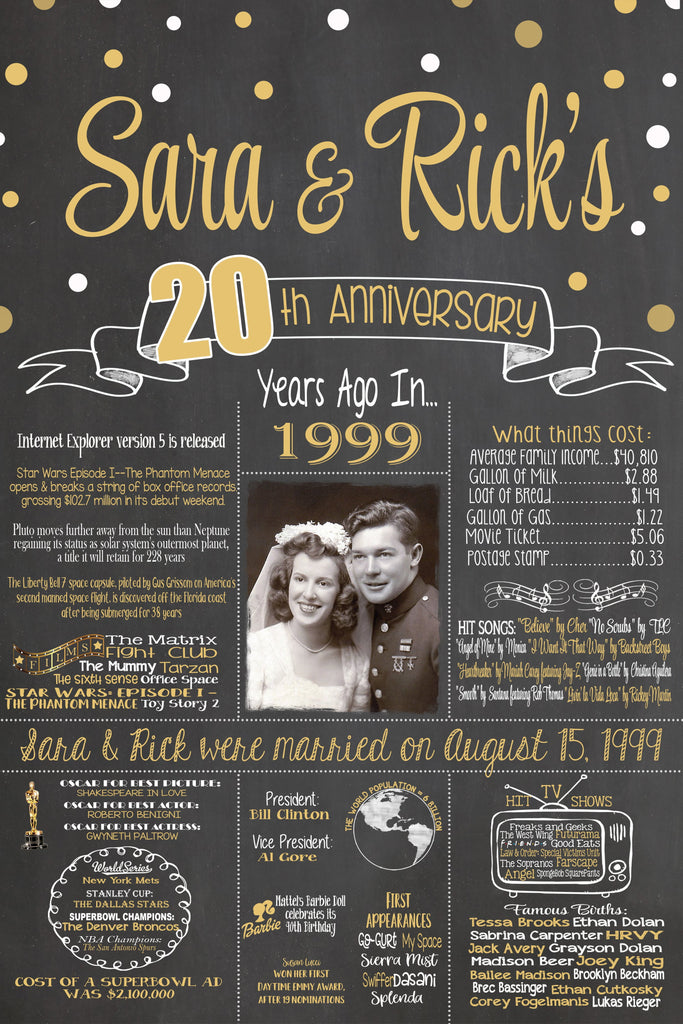 New Design - Anniversary Sign, 20th Wedding Anniversary Photo Chalkboard, Back in 1999 Board ANN2001999YR0520