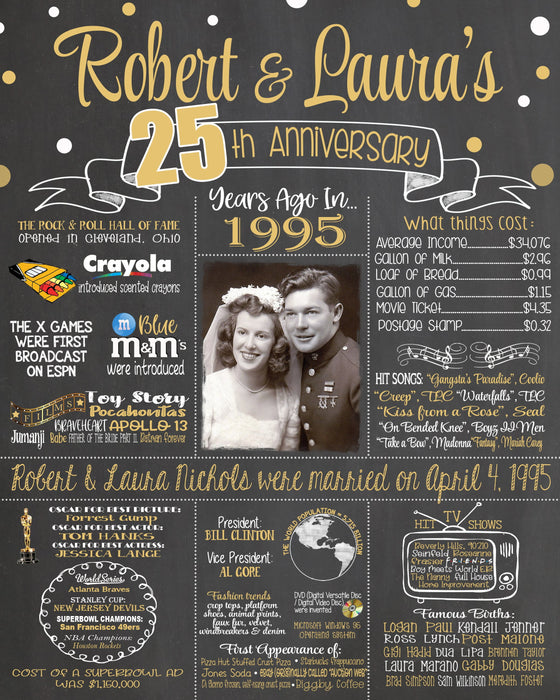 2020 New Design - Anniversary Sign, 25th Wedding Anniversary Photo Chalkboard, Back in 1995 Board ANN251995YR0520