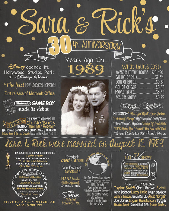 2019 New Design - Anniversary Sign, 30th Wedding Anniversary Photo Chalkboard, Back in 1989 Board ANN501989YR0520