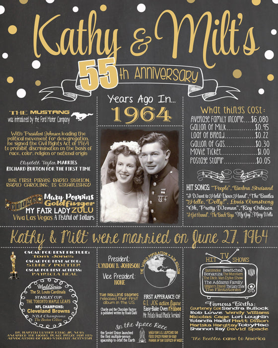 2019 New Design - Anniversary Sign, 55th WEDDING ANNIVERSARY Photo Chalkboard,1964 Anniversary Board ANNIV55CHALK0520