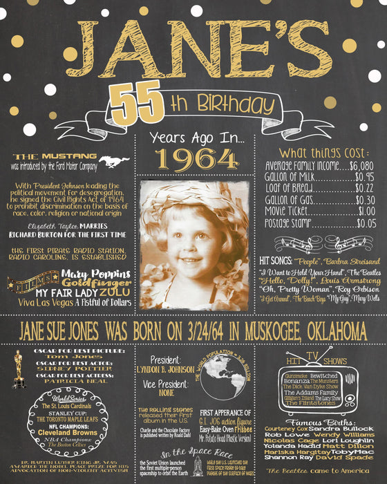 2019 New Design - Birthday Sign, 55th Birthday Photo Chalkboard, Back in 1964 Board 55PIC19540520