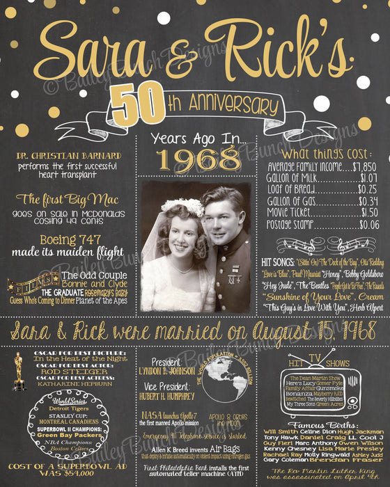50th WEDDING ANNIVERSARY Photo Chalkboard, Back in 1968 Board ANNIV50CHALK0520