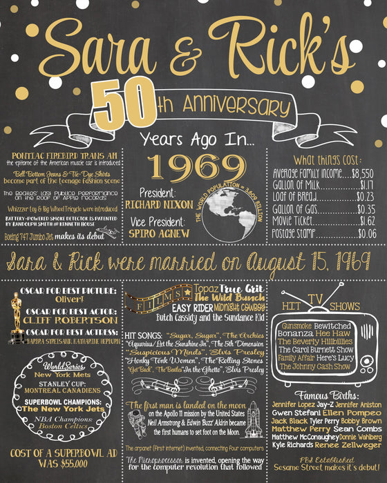 2019 New Design - Anniversary Sign, 50th Wedding Anniversary Chalkboard, Back in 1969 Board ANN50YR0520