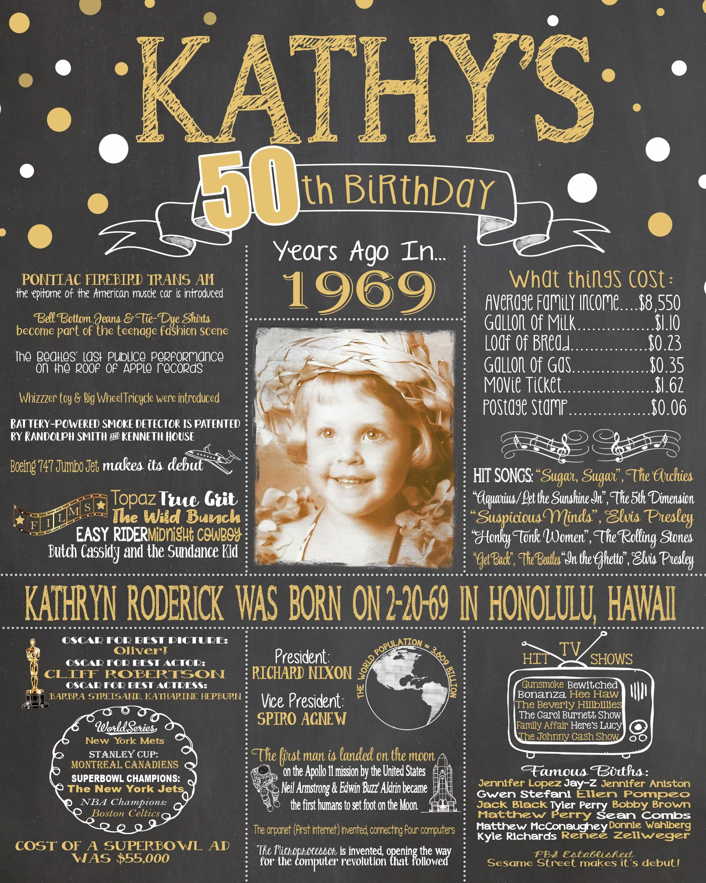 50th Birthday Sign Board For Birthday Gift Anniversary Board 50 Years Ago Poster Back In 1969 Birthday Poster with Photo 50th Birthday Gift