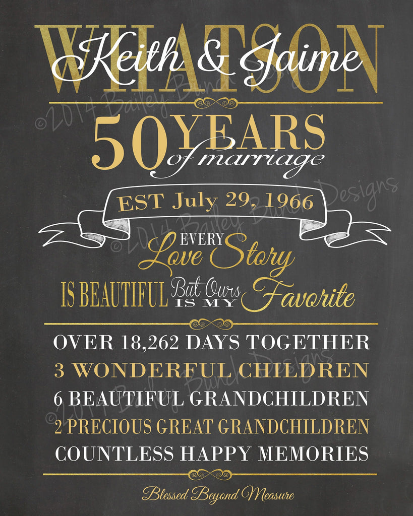 Anniversary Sign, Our love story, Wedding sign, Anniversary Chalkboard ANNIVCHALK0520