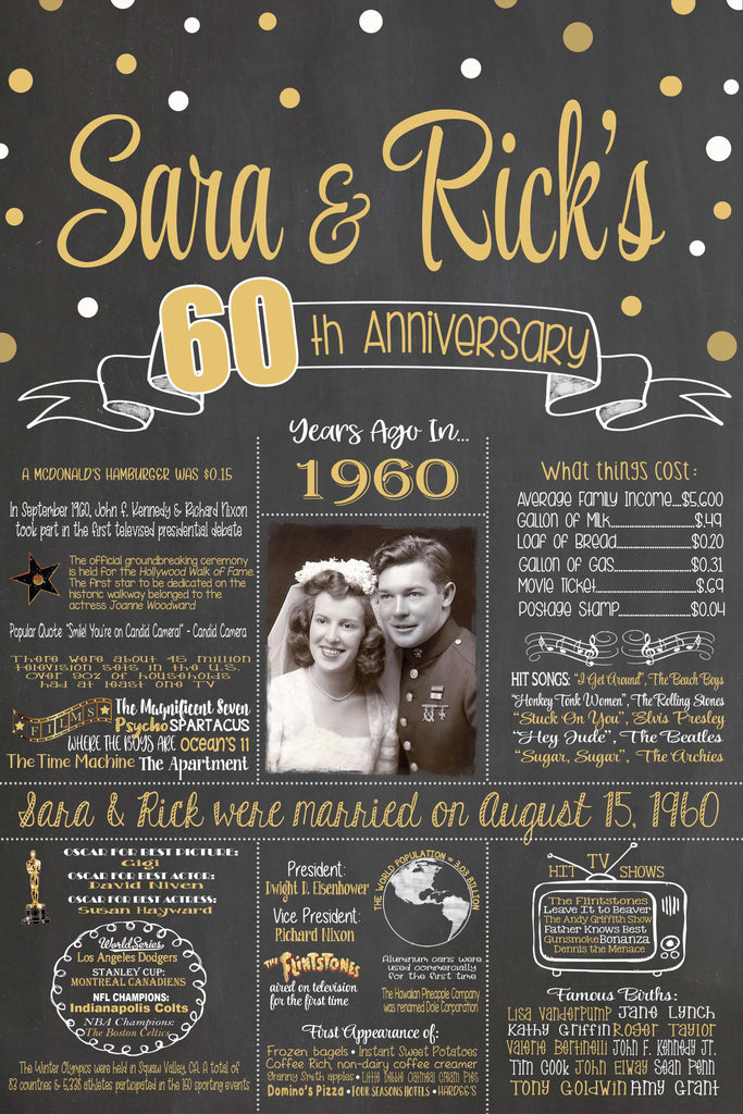 2020 New Design - Anniversary Sign, 60th WEDDING ANNIVERSARY PHOTO Chalkboard,1960 Anniversary Board ANNIV60CHALK0520
