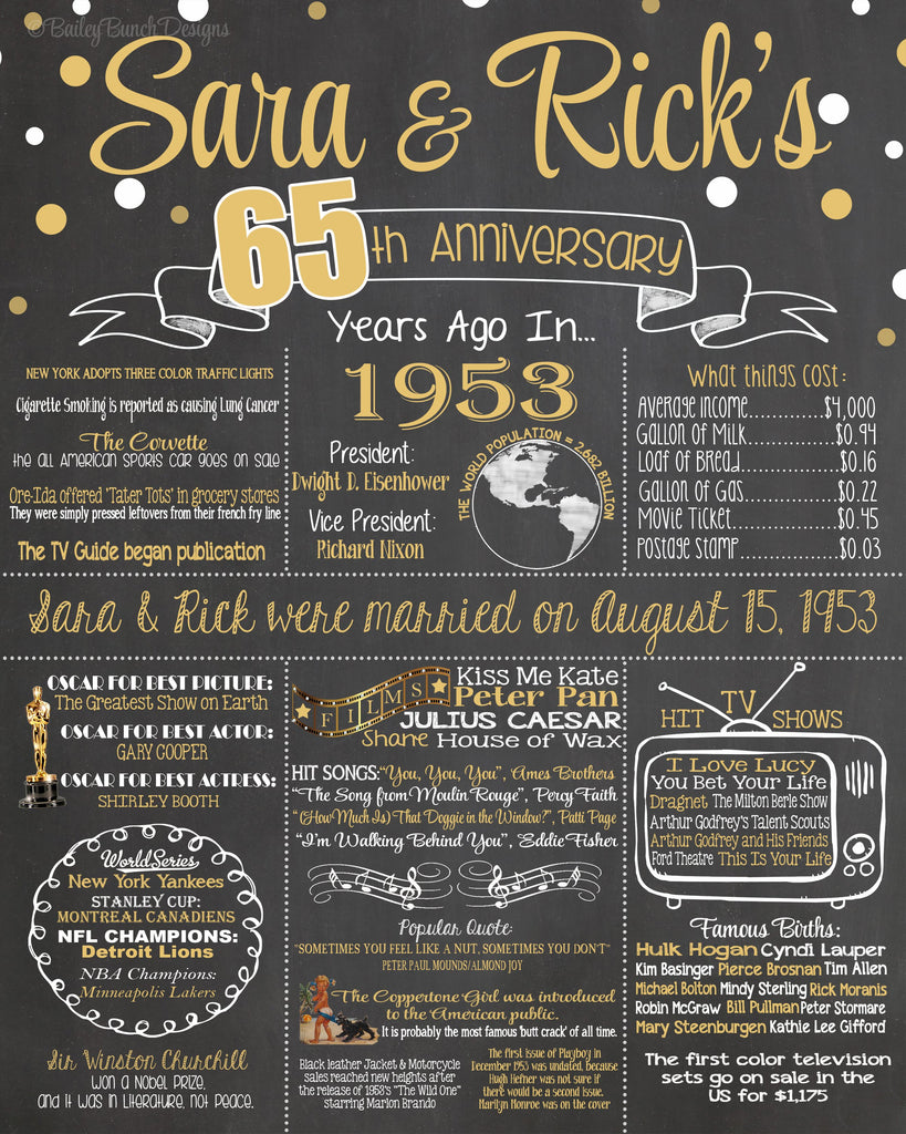 65th Wedding Anniversary 1953 Chalkboard ANNIV65CHALK19530520