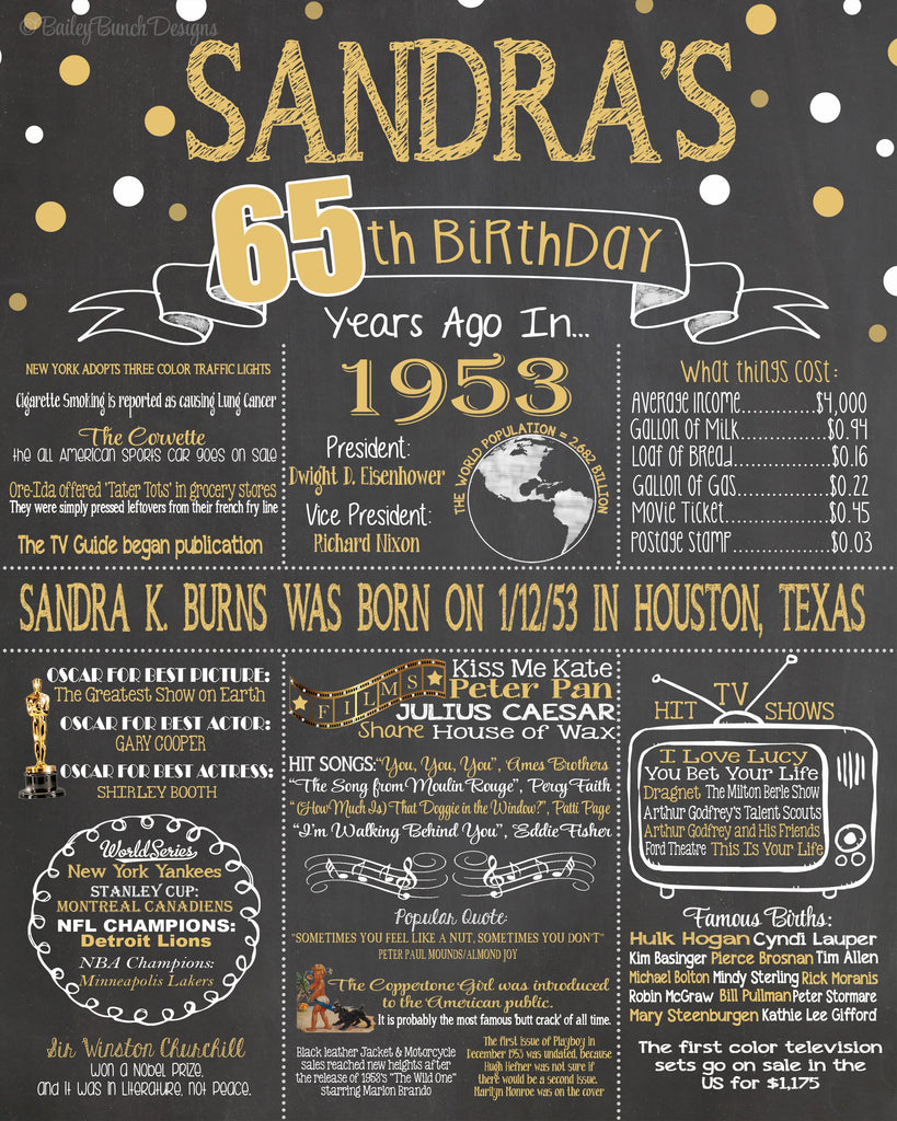 65th Birthday Chalkboard, Back in 1953 Board 65YR19530520