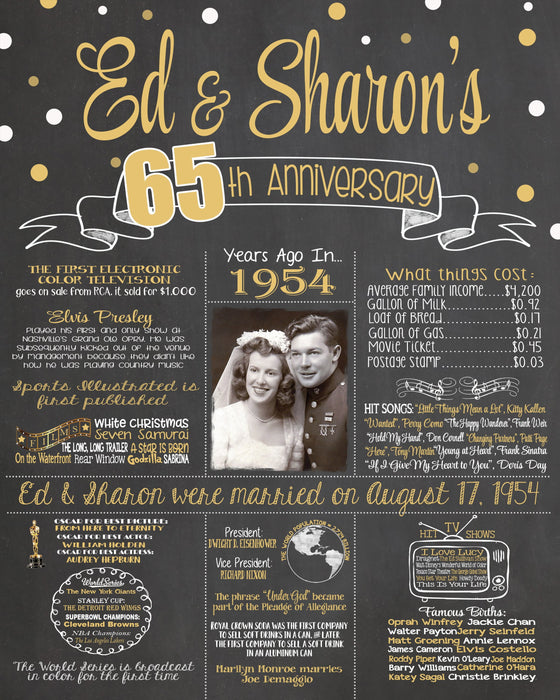 2019 New Design - Anniversary Sign, 65th WEDDING ANNIVERSARY Photo Chalkboard,1954 Anniversary Board ANNIV65CHALK0520