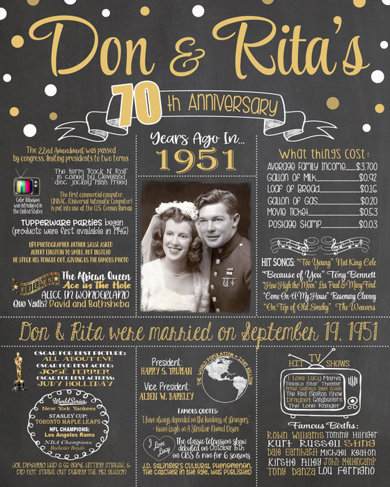2021 Design - Anniversary Sign, 70th WEDDING ANNIVERSARY PHOTO Chalkboard,1951 Anniversary Board ANNIV70CHALK0520