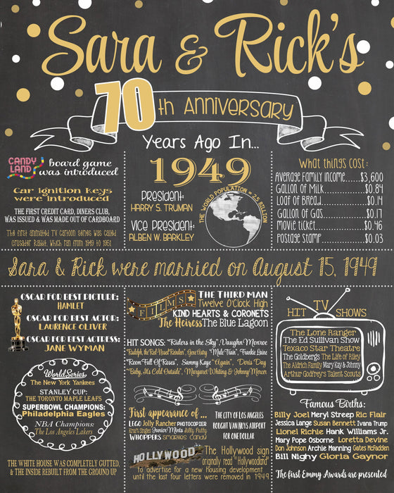 2019 New Design - Anniversary Sign, 70th Wedding Anniversary Chalkboard, Back in 1949 Board ANN70YR0520