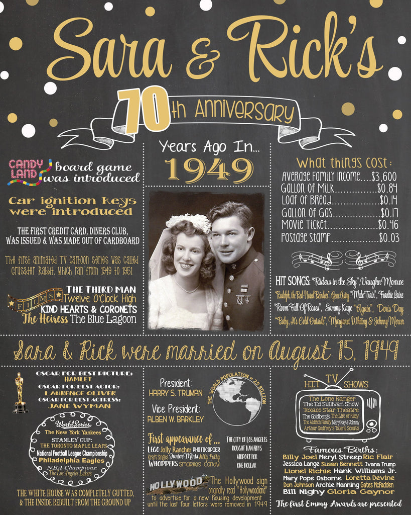 2019 New Design - Anniversary Sign, 70th WEDDING ANNIVERSARY Photo Chalkboard,1949 Anniversary Board ANNIV70CHALK0520