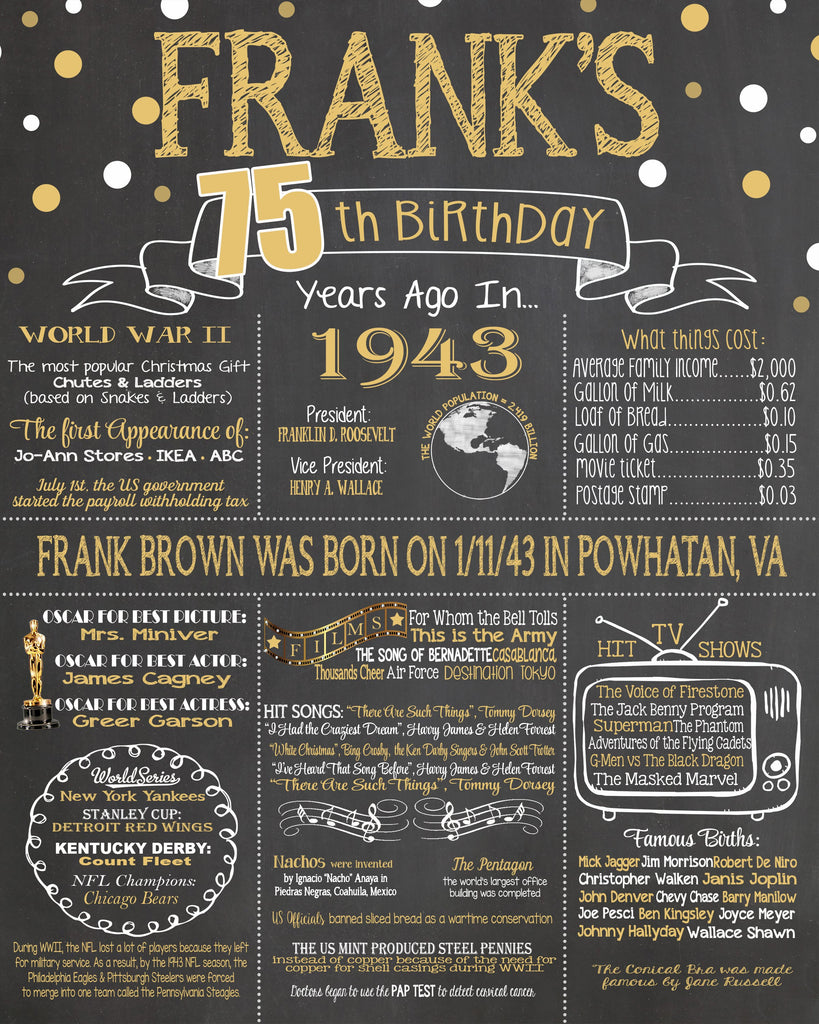 75th Birthday Chalkboard, Back in 1943 Board 75YR0520