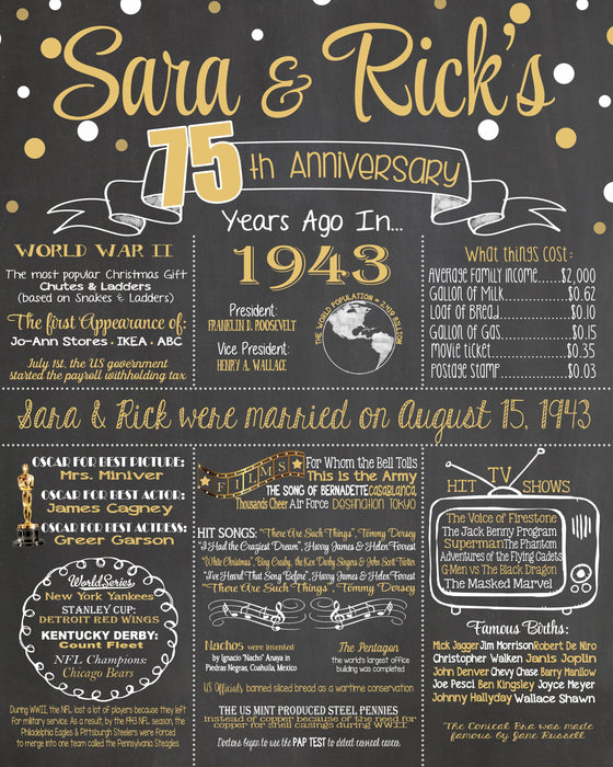 75th Wedding Anniversary 1943 Chalkboard ANNIV75CHALK19430520