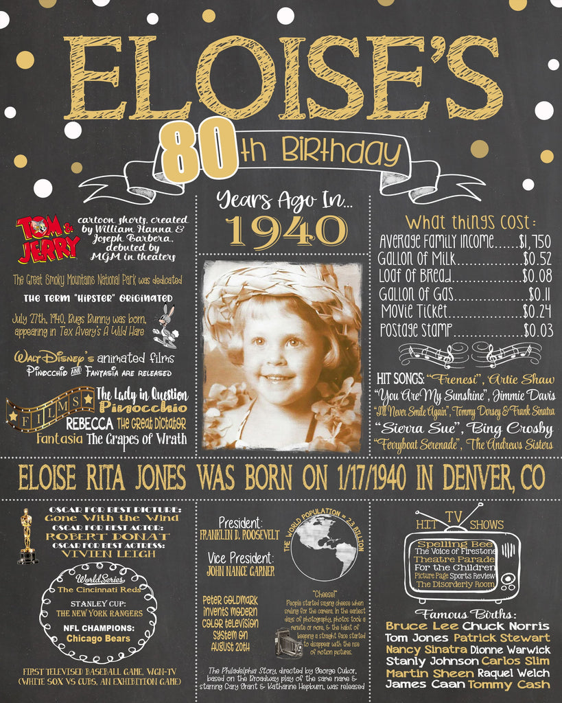 2020 New Design - Birthday Sign, 80th Birthday Photo Chalkboard, Back in 1940 Board 80PIC19400520
