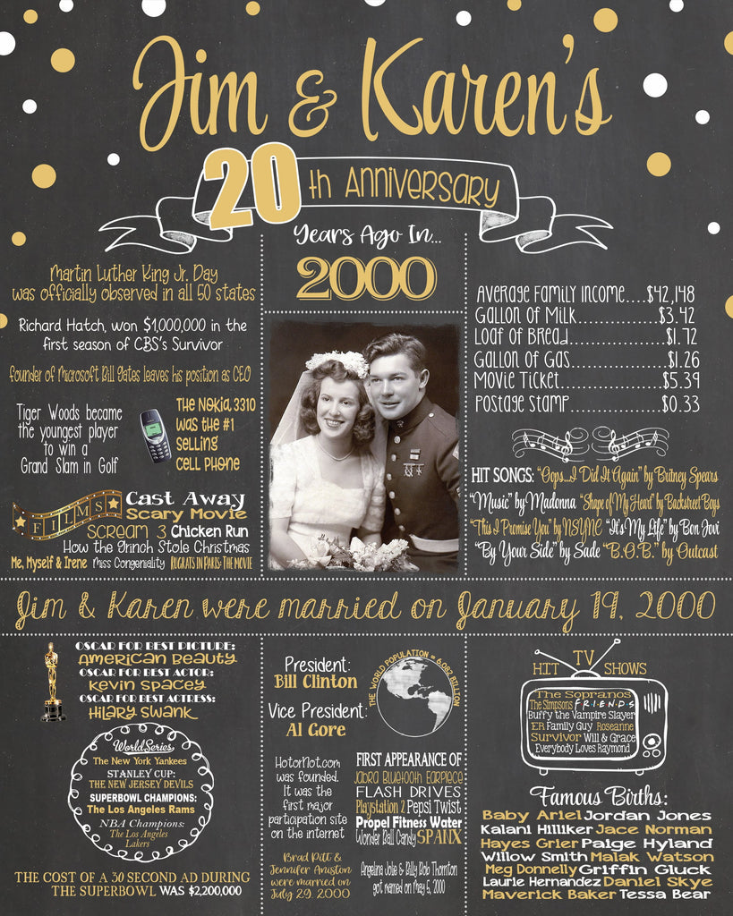 2020 New Design - Anniversary Sign, 20th Wedding Anniversary Photo Chalkboard, Back in 2000 Board ANN202000YR0520