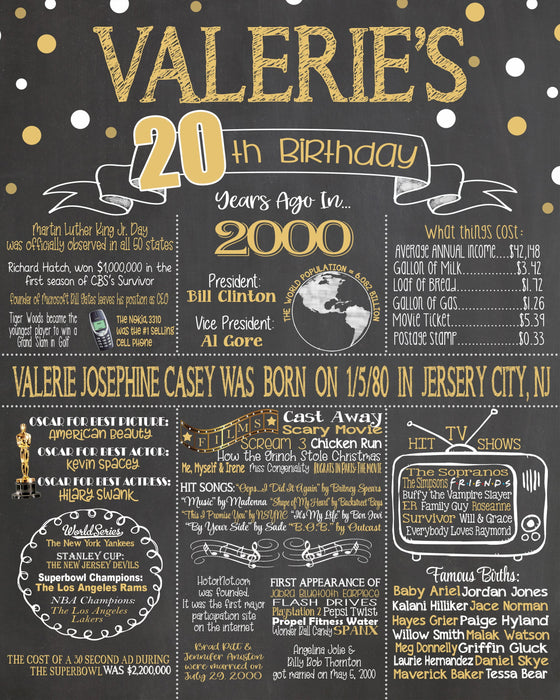 2020 New Design - Birthday Sign, 20th Birthday Chalkboard, Back in 2000 Board 20YR20000520
