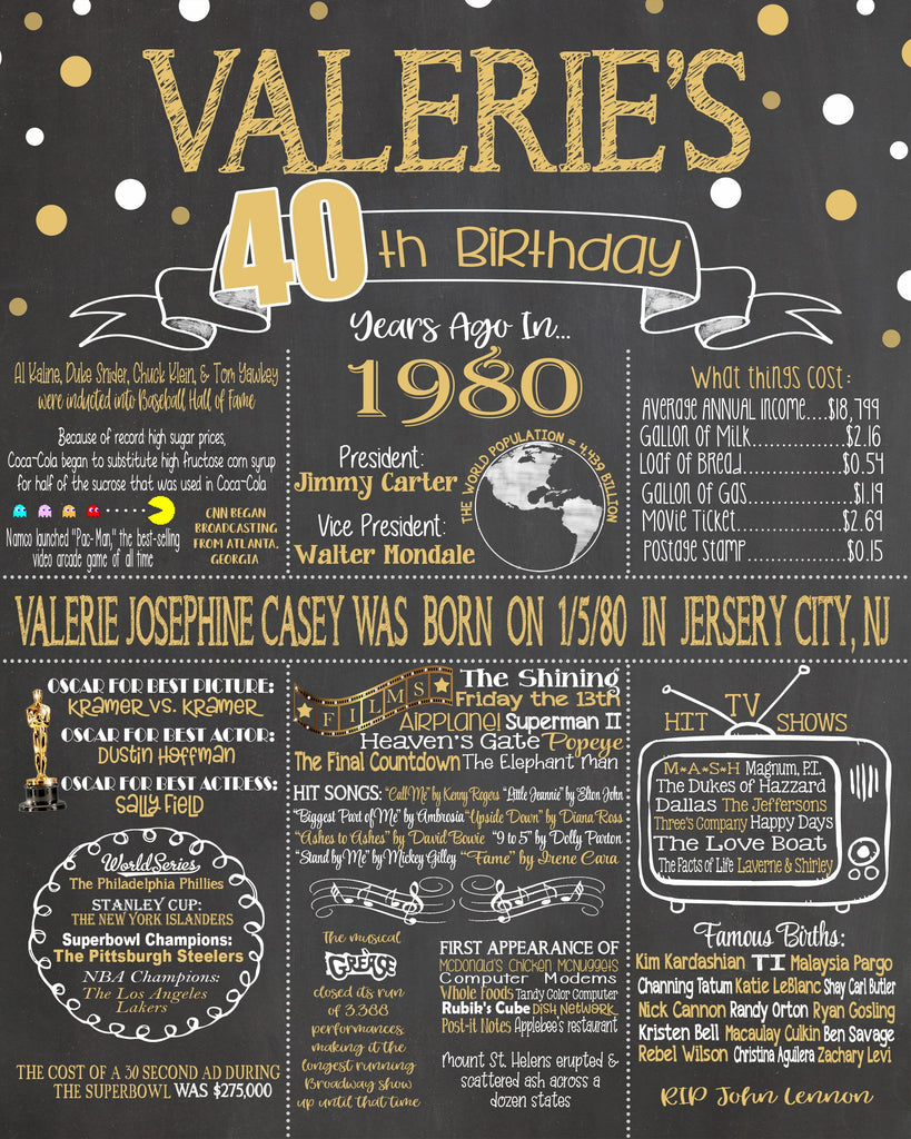 2020 New Design - Birthday Sign, 40th Birthday Chalkboard, Back in 1980 Board 40YR19800520